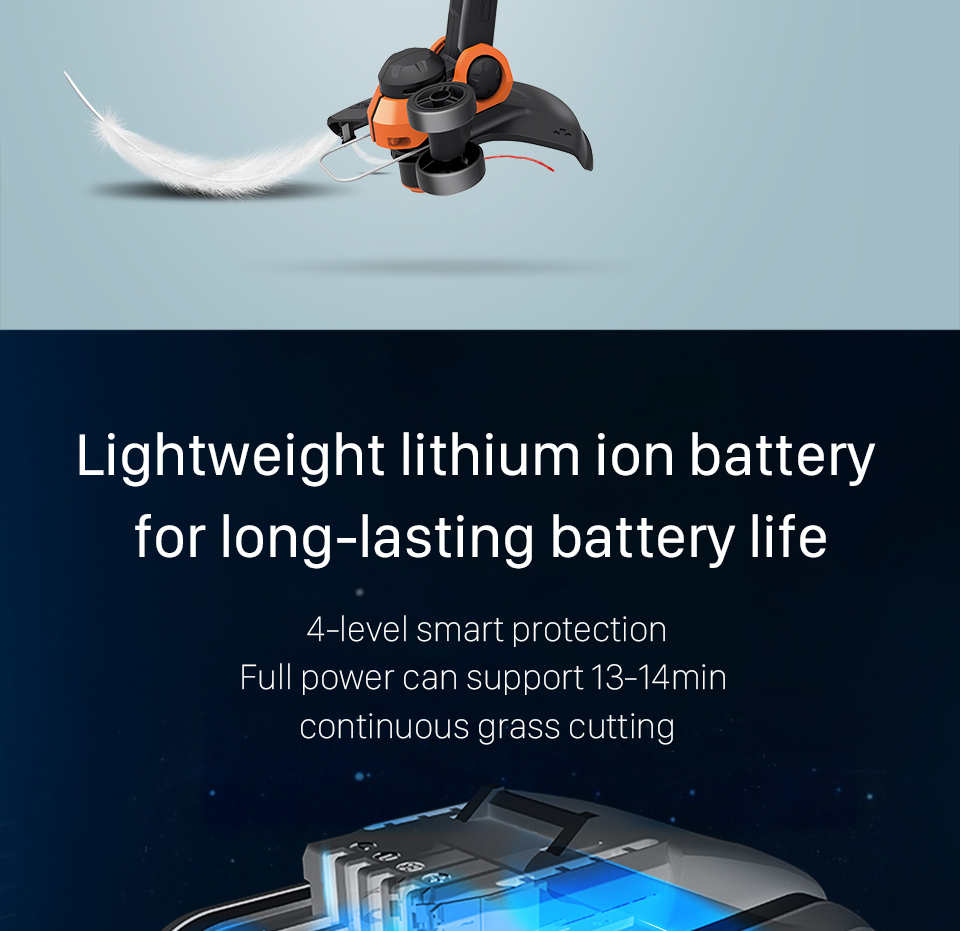 WORX Lithium ion Battery