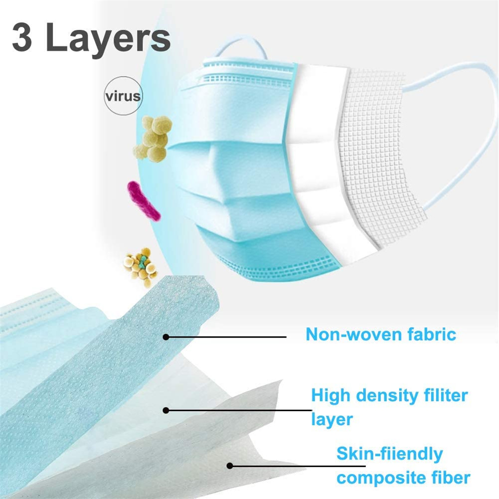 Anti-Pollution 3 Layers Mask Dust Anti-Virus Elastic Protection Face Mask Antiviral  Safety Mask Proof Flu Earloop Face Masks