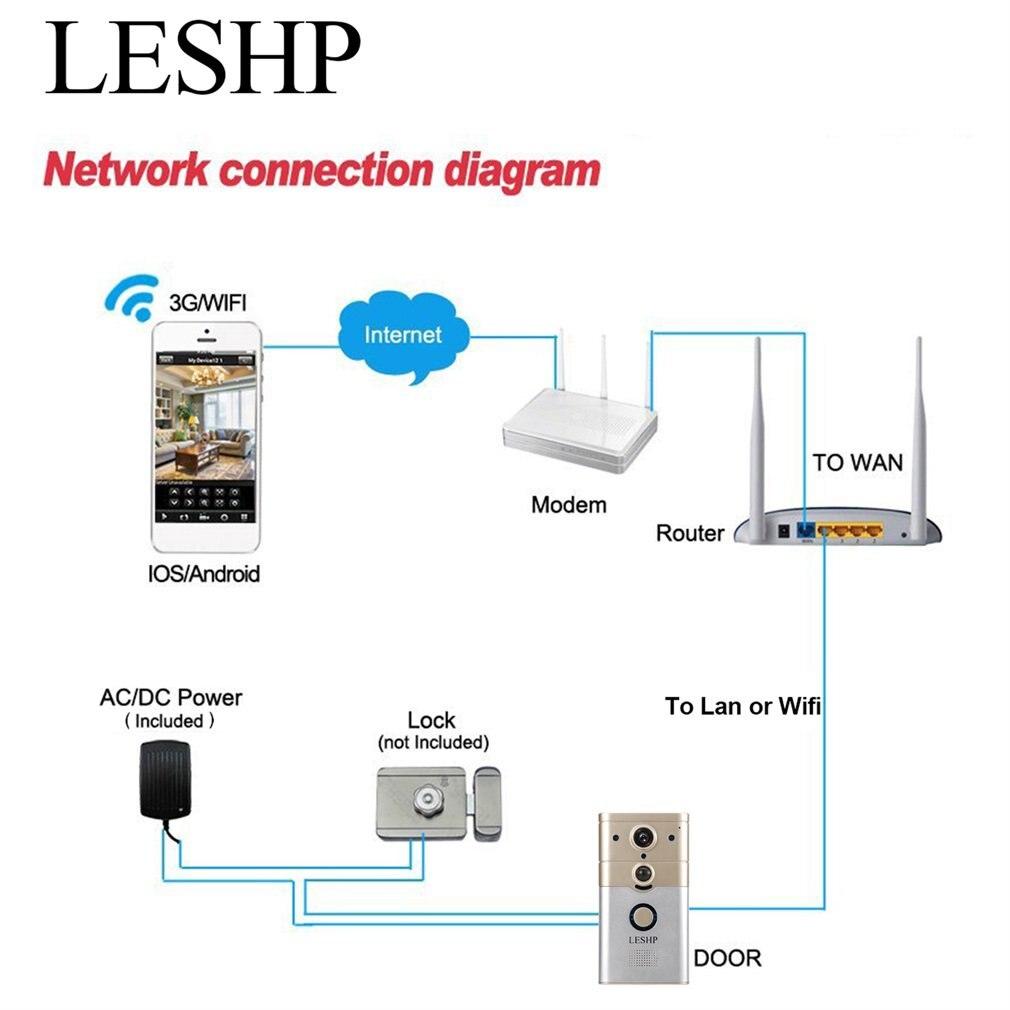 Smart IP vidéo interphone WI FI vidéo porte téléphone porte cloche WIFI sonnette caméra pour appartements IR alarme sans fil caméra de sécurité - 4