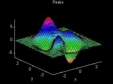 一元源码:基于matlab的结构光三维重建