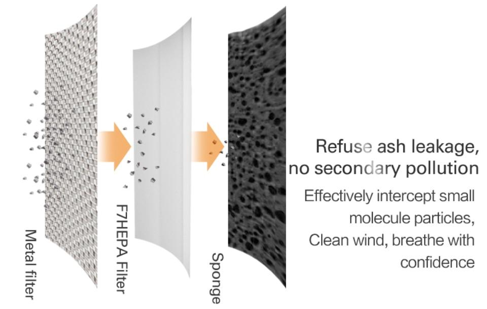 Reuse ash leak