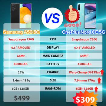 2021 World Premiere OnePlus Nord CE 5G EB2103 Smartphone 8GB 128GB 90Hz Fluid AMOLED Snapdragon 750G 5G Phone OnePlus Official 2