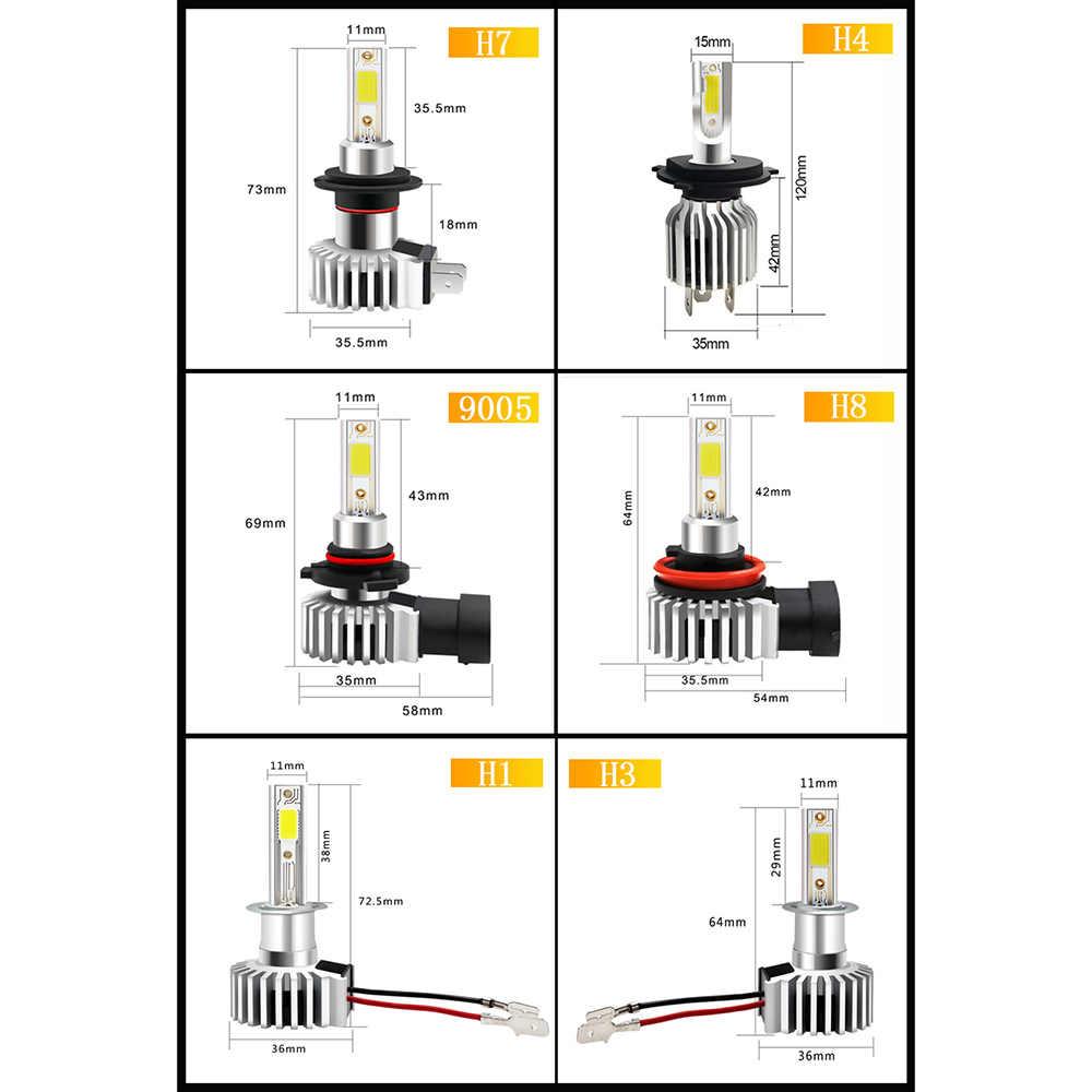 ไฟหน้ารถหลอดไฟH7 H4 LED 12V 24V 72W 8000LM H1 H11 HB4 HB3 9005 9006 880 h3 6000K automotivo Turbo LEDหมอกโคมไฟ 3000K 10000K