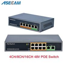Câmera do ip do interruptor 48v do ponto de entrada do cctv com 100 portos de mbps ieee 802.3 af/at interruptor ethernet apropriado para a fiscalização sem fio do ponto de entrada do ap