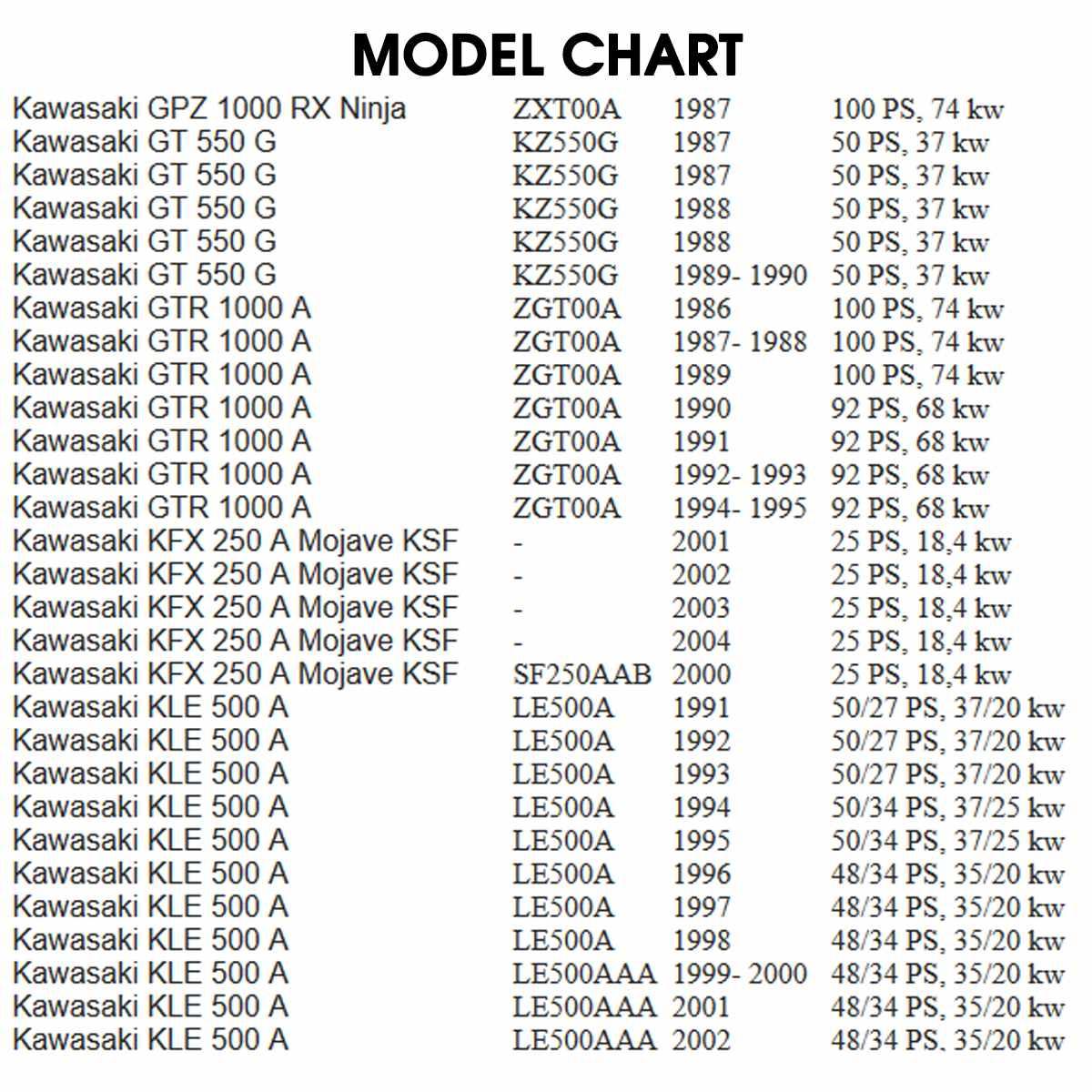 Kit de reparaci/ón de carburador de motocicleta 1983-87 para Kawasaki EL ER GPZ KLE ZL 500600 GPZ 500 S