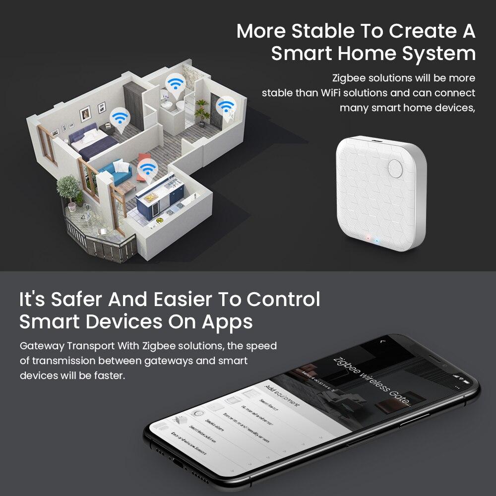 Cheap Controle de casa inteligente