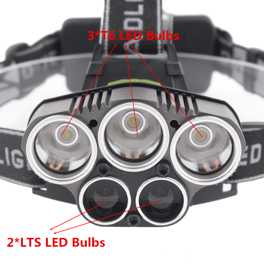 18650 LED Headlamp Headlight Lamps Waterproof Head Light Micro USB Charging 5 Light Lighting Outdoor Flashlight Camping Fishing
