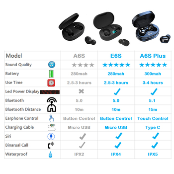 PJD TWS Bluetooth Earphones Wireless Earbuds For Xiaomi Redmi Noise Cancelling Headsets With Microphone Handsfree Headphones 6