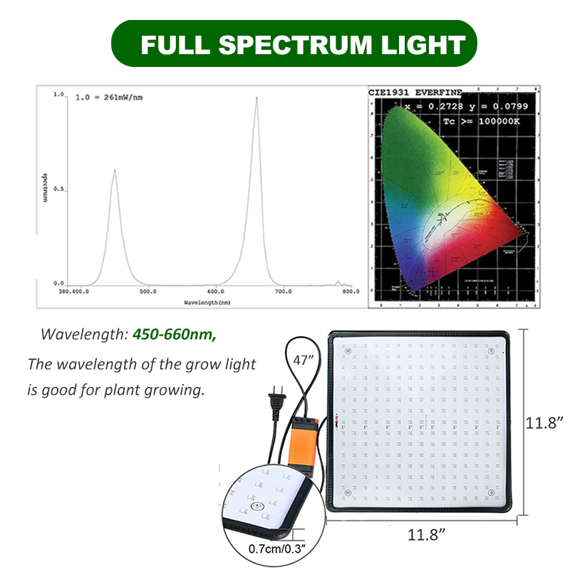 Image 3 - 1000W LED Grow Light Full Spectrum Phyto Lamp Led Lights For Indoor Growing Plant Lamp Lights For Plant Grow Tent Led FitolampyLED Grow Lights   -