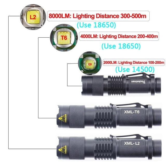 Mini Q5 T6 L2 LED Flashlight Pen Clip Telescopic Zoom Flashlamp Waterproof Torch Pocket Flash Light Use 14500 Or 18650 Battery 3