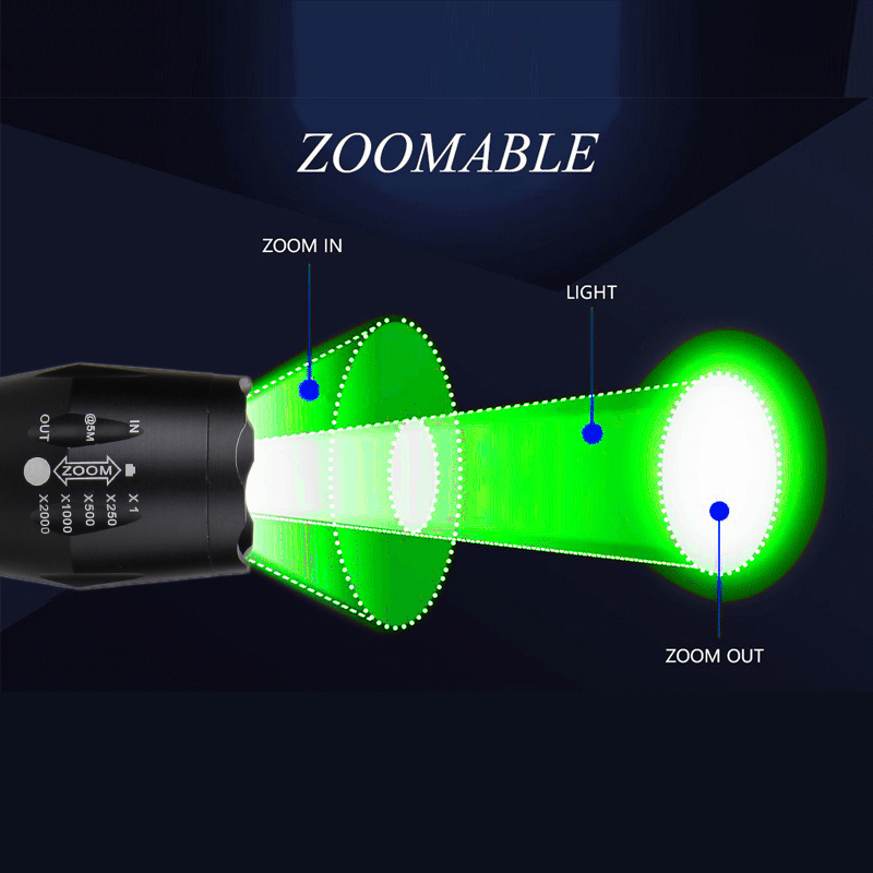 cheapest A100 1000Lm Zoomable Q5 Flashlight Green Red Adjustable Focus 1 Mode Hunting Torch Rifle Scope Mount Switch 18650 Charger Case