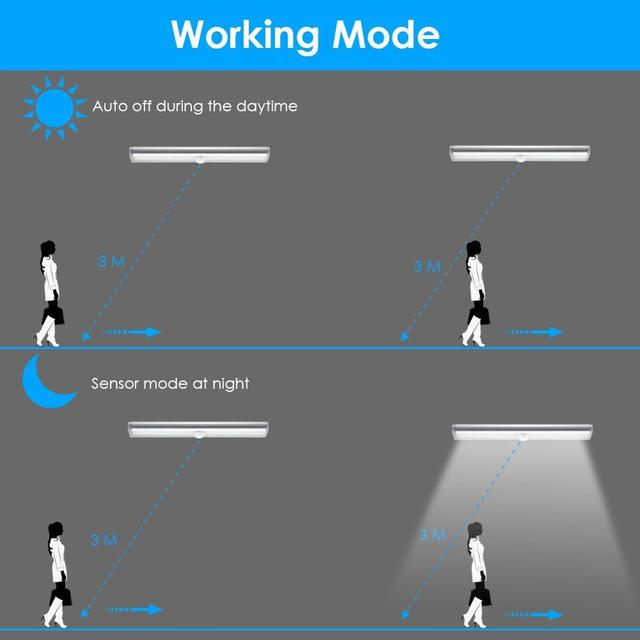 Led Cabinet Light Led Lamp For Kitchen High Quality PIR Motion Sensor Aluminum Wall Lamp Corridor Closet Indoor Lighting 2