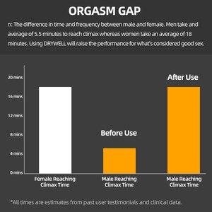 Image 3 - Спрей для задержки эякуляции для мужчин, 30 мл + 5 мл