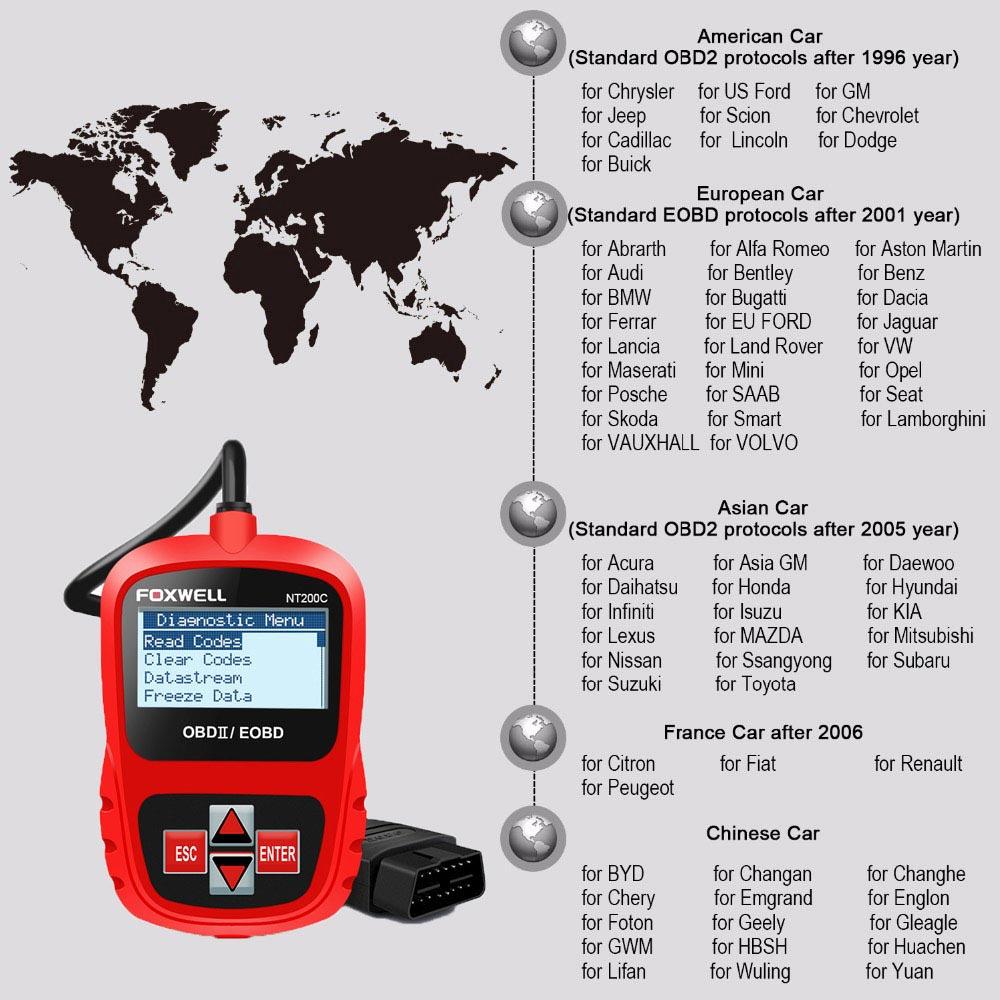 FOXWELL NT200C OBDII/EOBD Code Reader