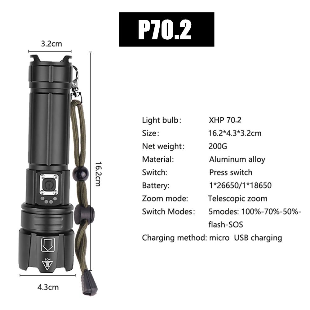Super lanterna poderosa de led xhp90.2, lanterna