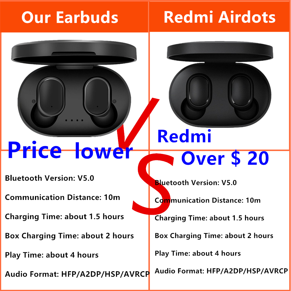 TWS A6S Bluetooth Headsets PK Redmi Airdots Wireless Earbuds 5.0 Earphones Noise Cancelling Mic Charging Box PK I200 I500 TWS
