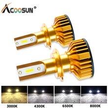 Turbo Led H4 H7 LED Car Headlight Bulbs 72W 10000LM H1 H11 9005 HB3 9006 HB4 9012 HIR2 12V 24V 6500K Fog Lamp Auto Car Lights