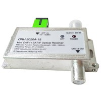 FTTH ORH 2020 15 optical receiver with AGC 1260 1660nm 47 2150MHz MINI CATV + SAT IF Optical receiver build in filter