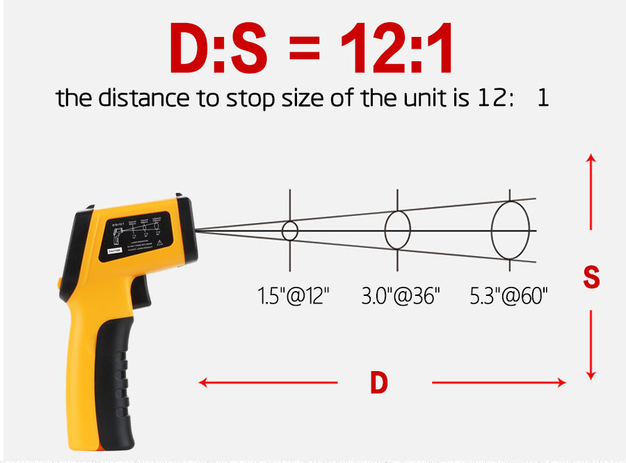 Hdfda481ab87d49baa7ff2a856125e55bn RZ IR Infrared Thermometer Thermal Imager Handheld Digital Electronic Outdoor Non-Contact Laser Pyrometer Point Gun Thermometer
