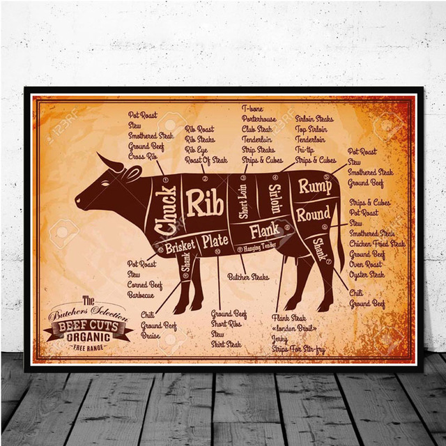 Beef Made Easy Cut Chart Art Poster HD Print Home Wall Decor Multi Sizes