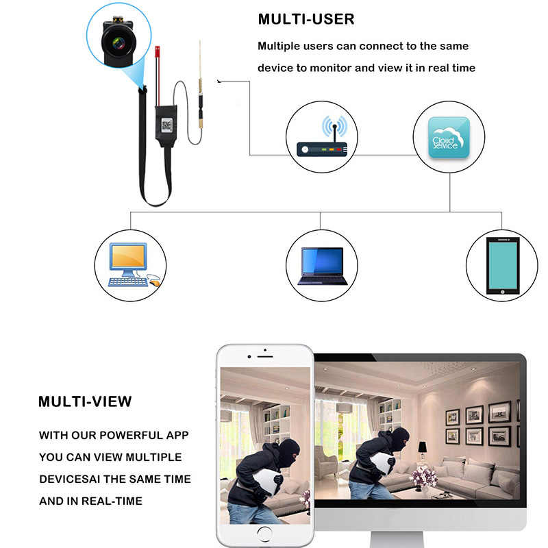 Wifi Ip Mini caméra HD 1080P bricolage CCTV Micro caméscope P2P sans fil Webcam DVR enregistreur vidéo caméra de sécurité à domicile cachée tf carte