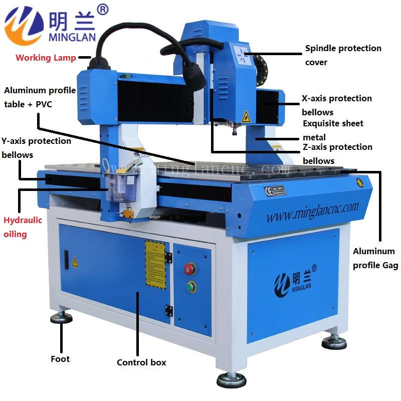 Hot Sale Mini Cnc Router 6090 / DIY Small Cnc Milling Machine / Router Cnc For Wood Acrylic Stone Metal