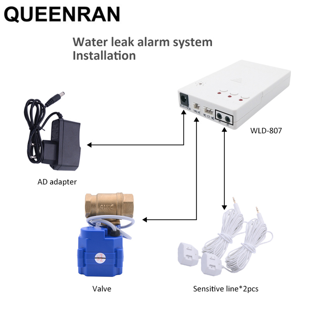 Water Leak Detector Alarm System For Home Smart Security Water Leakage Sensor Kitchen Room Flood Overflow DN15 DN20 DN25 Valve