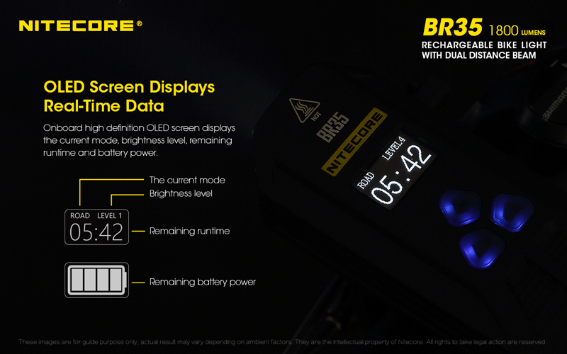 Nitecore BR35 1800 Lumens Rechargeable Bike Bicycle Front Light (12)