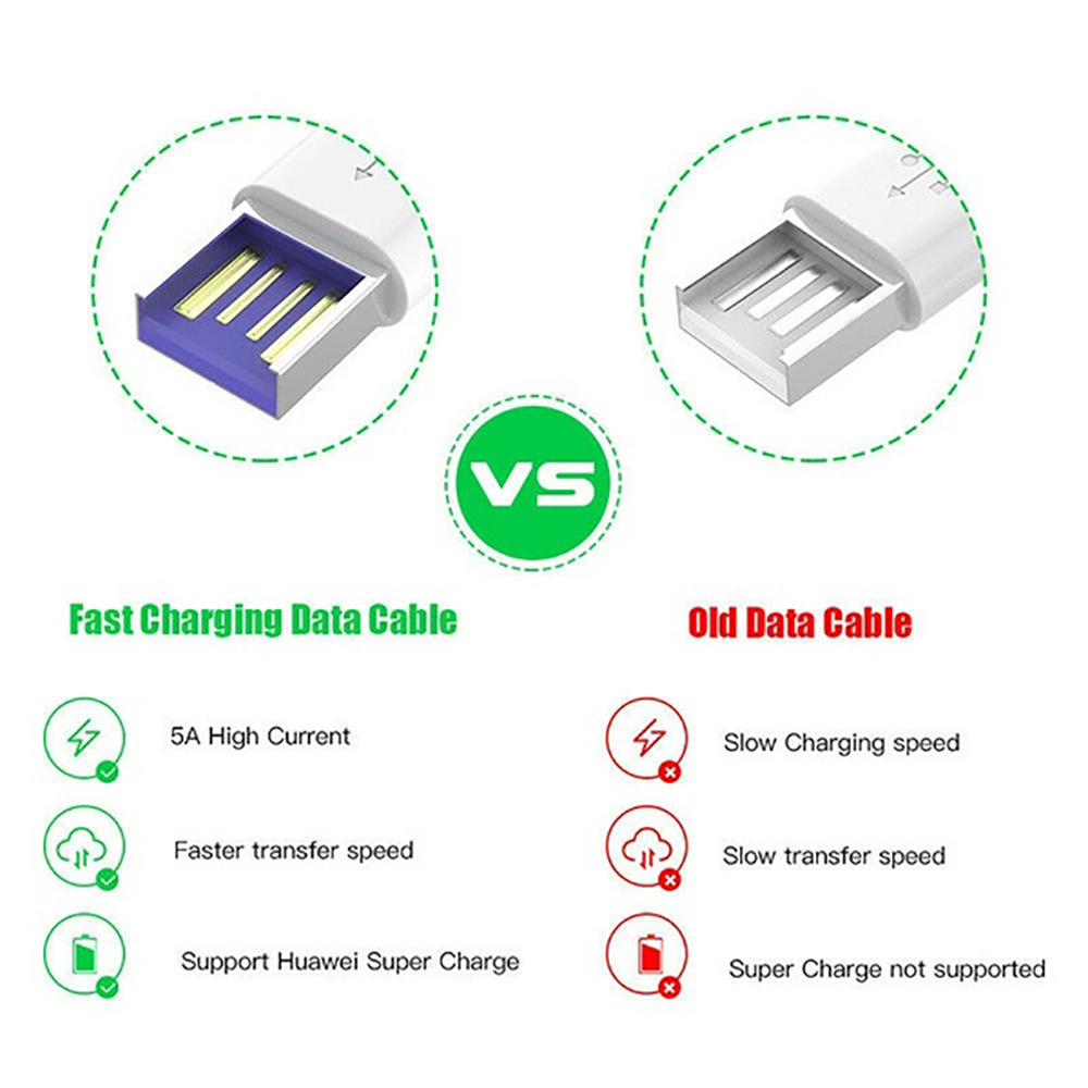 5A-USB-Type-C-Cable-For-Samsung-S10-S9-S8-Xiaomi-Huawei-P30-Pro-Fast-Charge (2)