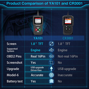 Image 3 - KINGBOLEN YA101 Code Reader OBDII/EOBD YA 101 Auto Diagnostic Tool Graph Datastream OBD2 Real 16Pin DIY Scanner CR3001