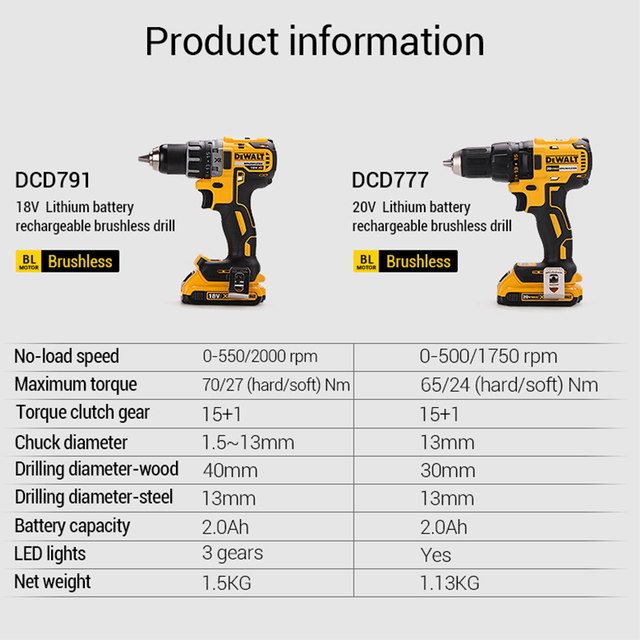 DEWALT Original 18V Lithium Battery DIY Power Driver Variable Speed Electric Screwdriver Impact Cordless Drill with LED Light 6