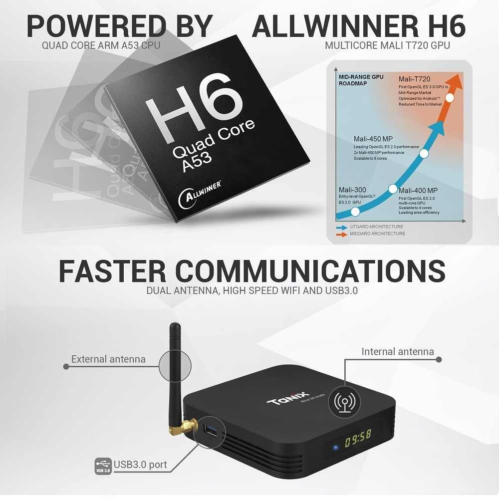 Tanix TX6 H6 Inteligente Android 9.0 TV Box Allwinner Quad Core 2G/4G 16G/32G/64G 4K 2.4G/5GHz Dual WiFi Google Youtube Media Player