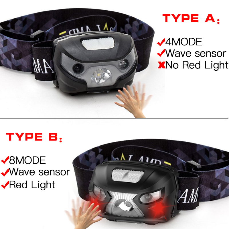 10000Lm Powerfull Headlamp Rechargeable LED Headlight Body Motion Sensor Head Flashlight Camping Torch Light Lamp With USB 2
