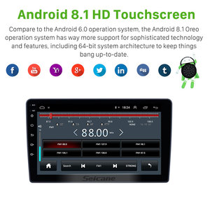 Image 3 - Seicane Android 8.1 9 inch Car Radio Multimedia Player For 2010 2011 2012 2013 2014 Hyundai H1 2din Stereo wifi GPS Navigation