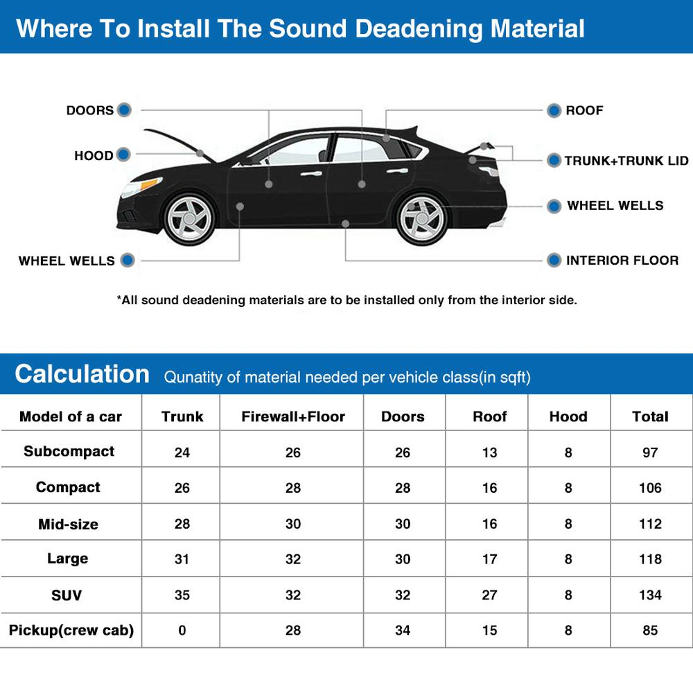 Image 5 - UXCELL 50*100/200/300/500CM Sound Deadener Insulation Mat Noise Heat Shield Insulation Automotive Deadening Foam Cotton Sound-in Sound & Heat Insulation Cotton from Automobiles & Motorcycles
