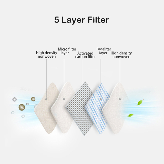 1Pcs BYEPAIN Cotton PM2.5 Black mouth Mask anti dust Activated carbon filter Windproof Mouth-muffle bacteria proof Flu masks 2