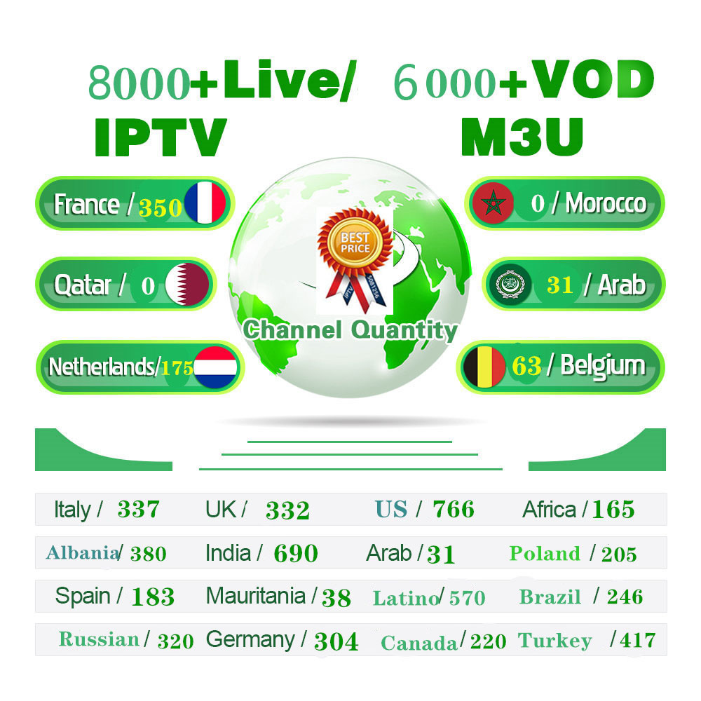 IPTV M3u Enigma2 Arabic French Africa Europe Nordic Sweden Denmark Spain Russia Albanian Adult IPTV Subscription For Android Box