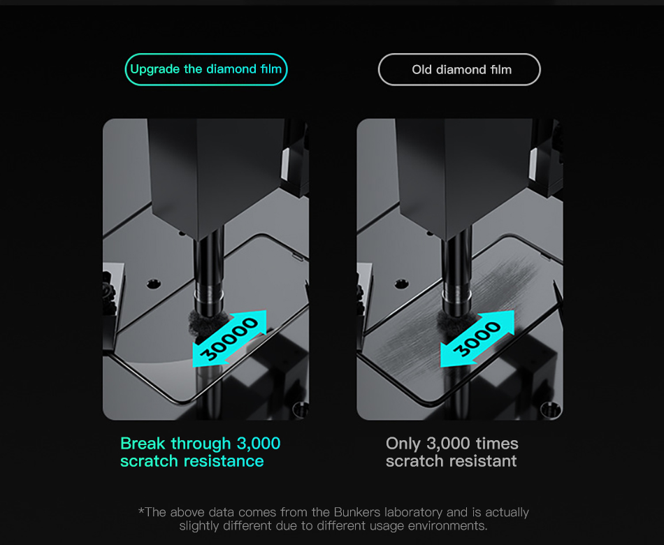 Benks XPRO 3D Curved Edge Screen protector Glass 0.3mm For iPhone 11 Pro MAX XR X XS Full Cover Protective Tempered Glass Film (4)
