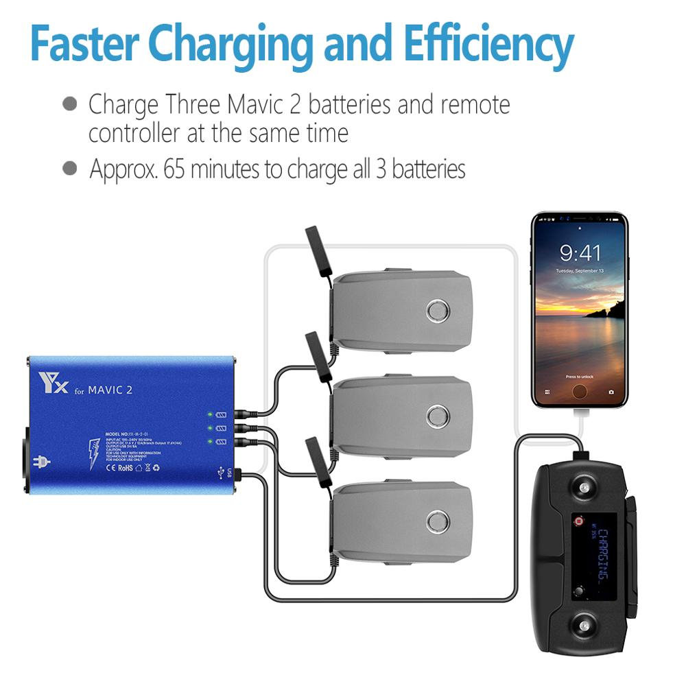 New 5 In 1 Battery Charger Hub For DJI Mavic 2 Pro Zoom Drone Remote Controller Battery SmartPhone Charging Hub