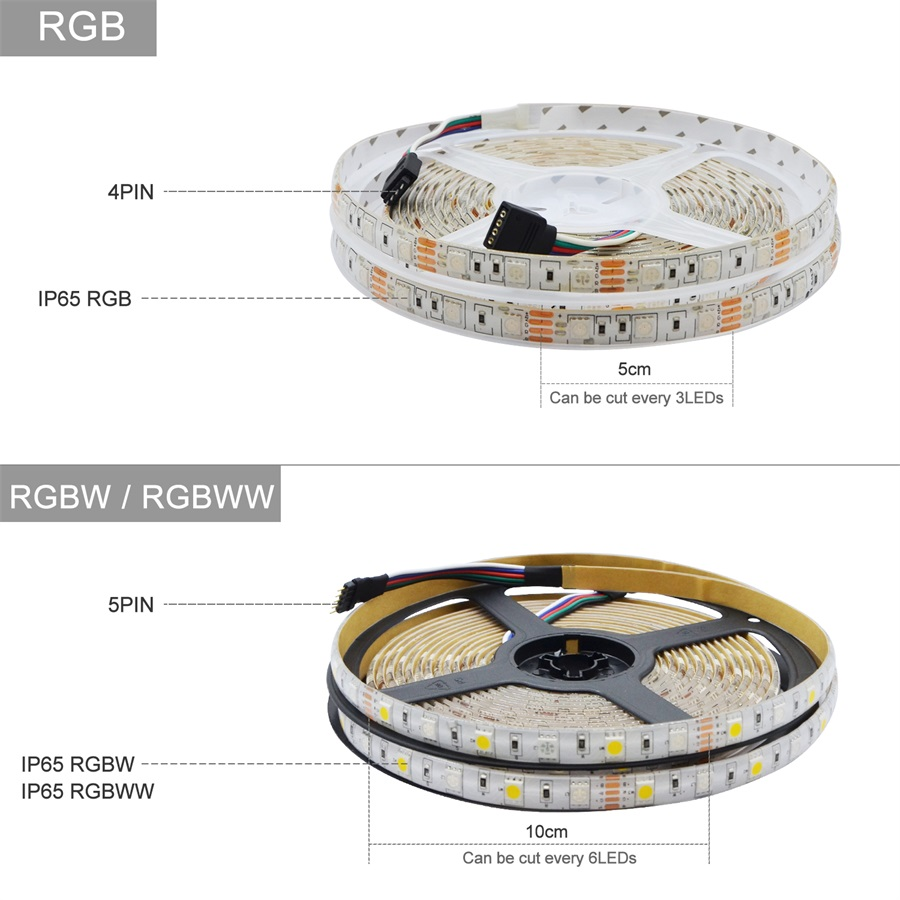DC12V RGB/RGBW/RGBWW LED Strip SMD 5050 Waterproof/Non Waterproof Led Light+2.4G RF Remote Controller+Thin Power Adapter Kit