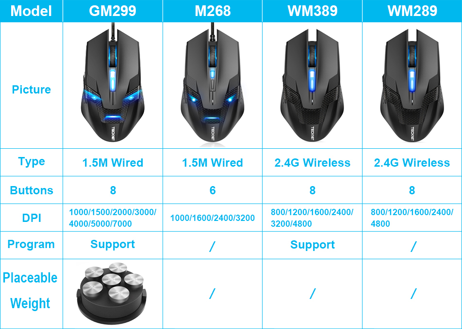 gamming mouse