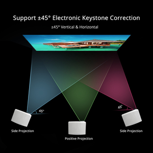 Image 3 - Touyinger S1080 C2 מלא HD 1080P LED מקרן (4K וידאו אנדרואיד 9 Wifi אופציונלי) חכם קולנוע ביתי AC3 200 אינץ 4D Keystone