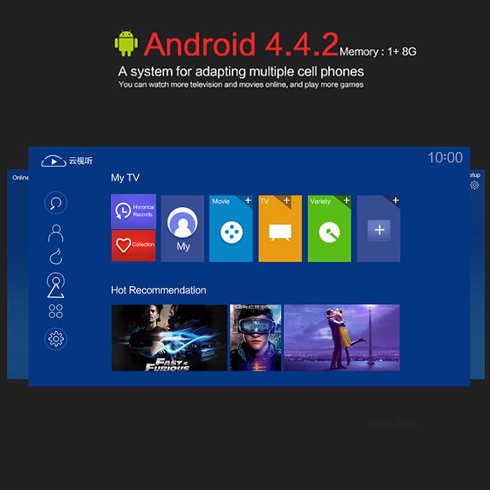 VIVICINE новейший светодиодный мини проектор V20, дополнительный Android 7,1 Bluetooth, поддержка 4K Wi Fi HDMI USB lcd Проектор для домашнего кинотеатра - 6