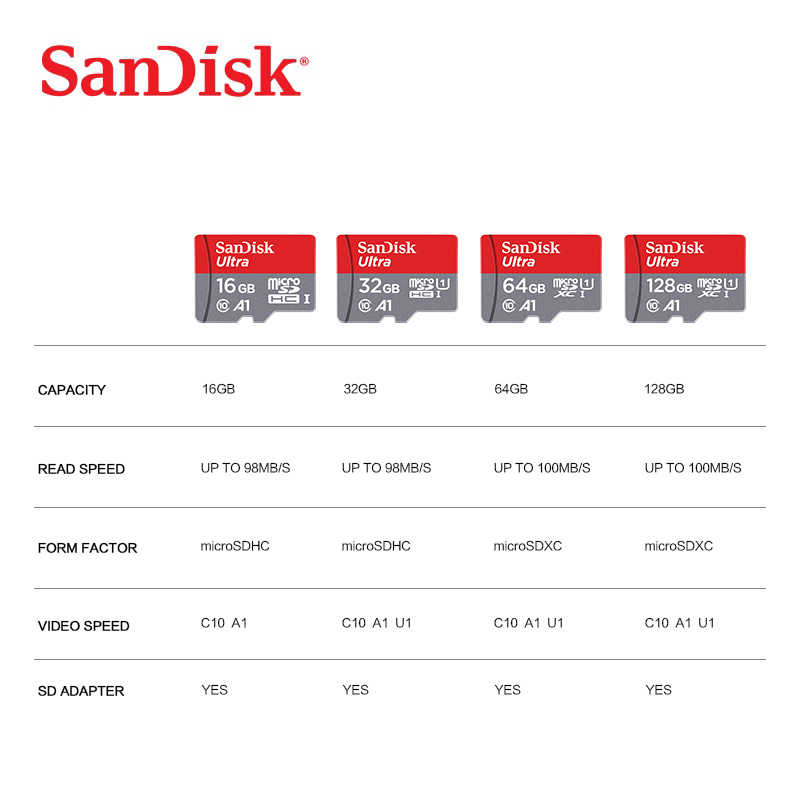 Sandisk micro sd carte orijinal micro sd kart 32GB 128GB 16GB 64GB SD hafıza kartı 200gb 256gb cartao de memoria carte bellek