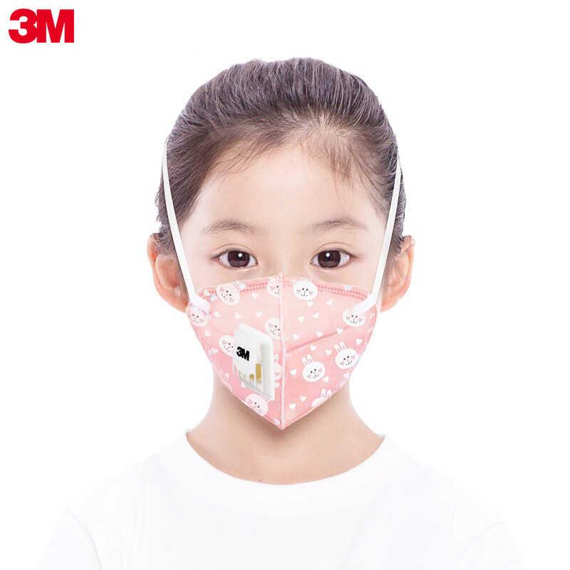 kids maske virus