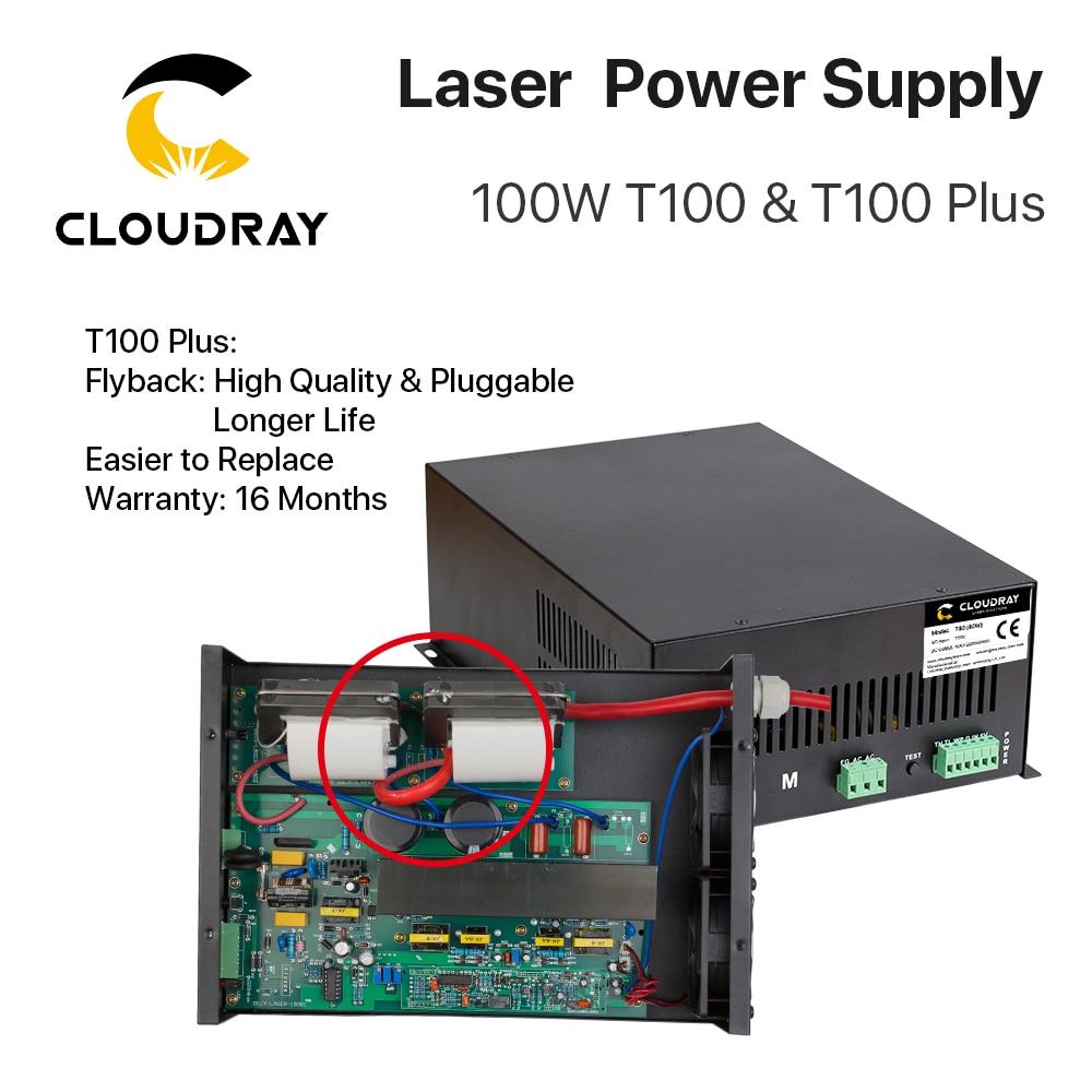 """""""Cloudray"""" 80W – 100W CO2 lazerio energijos tiekimo šaltinis - Medienos apdirbimo mašinų dalys - Nuotrauka 3"""