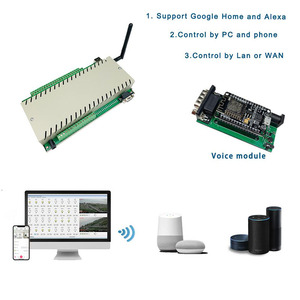 Image 3 - Kincony H16W WiFi Smart Switch System Home Kit Automation Module Controller Security Domotica Hogar Remote Control Timing IOT