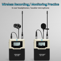 Cordless Handheld Microphone Wireless Lavalier Lapel Microphone System for Canon Nikon DSLR Camera,XLR Camcorders,Smartphones