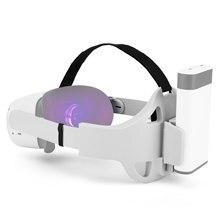 Oculus Quest 2 Elite Head Starp, avec batterie, accessoires de montage