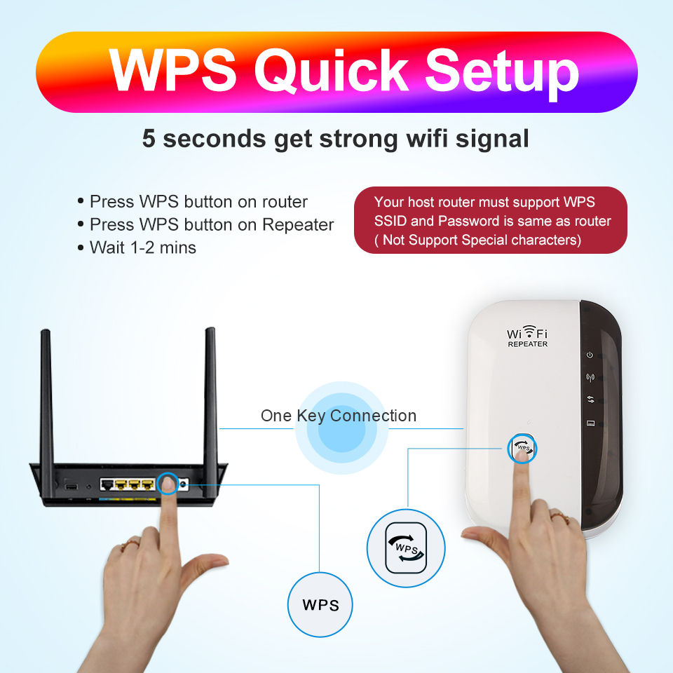 Wireless WiFi Repeater Wifi Extender 300Mbps WiFi Amplifier 802.11N Wi Fi Booster Long Range Repiter Wi-fi Repeater Access Point 4